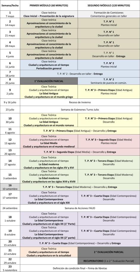 Cronograma INTRO_HIST_A_2014